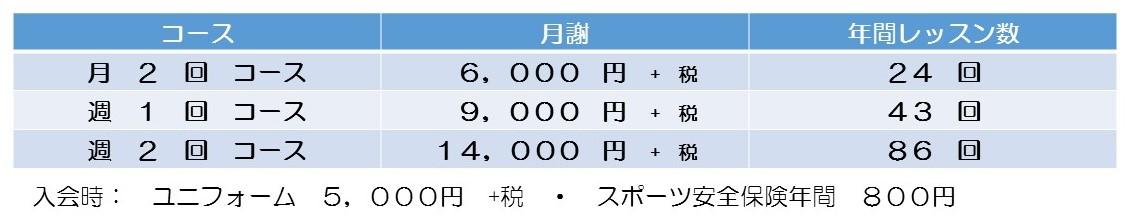料金表 (2)